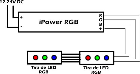 controlador rgb manual de Microluz esquema