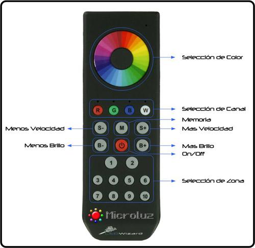 Controlador led Microluz 10 zonas mando a distancia