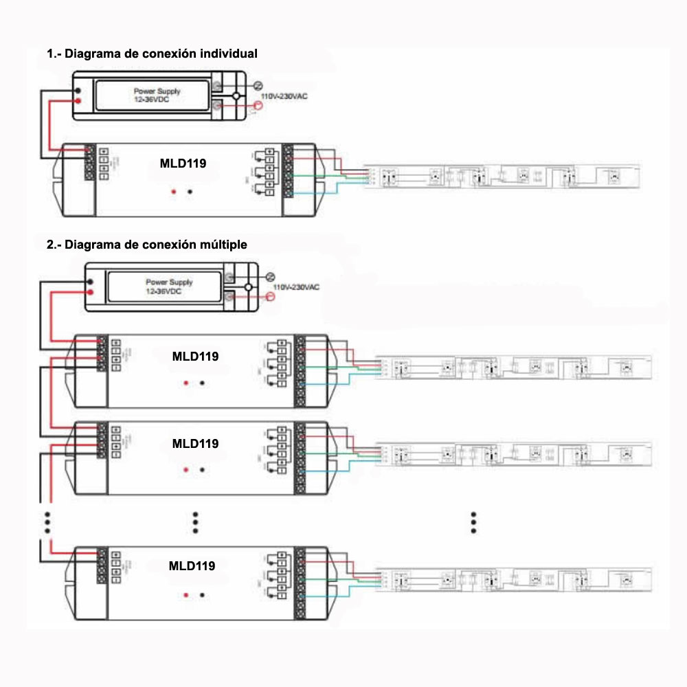 controlador led rgb blanco 6 zonas de Microluz esquema