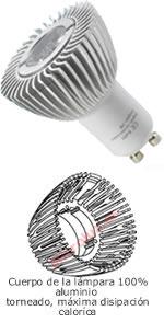 Bombilla LED GU10 3W Blanco Puro 136lm