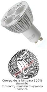 Bombilla LED GU10 3X1W Blanco Puro 240lm